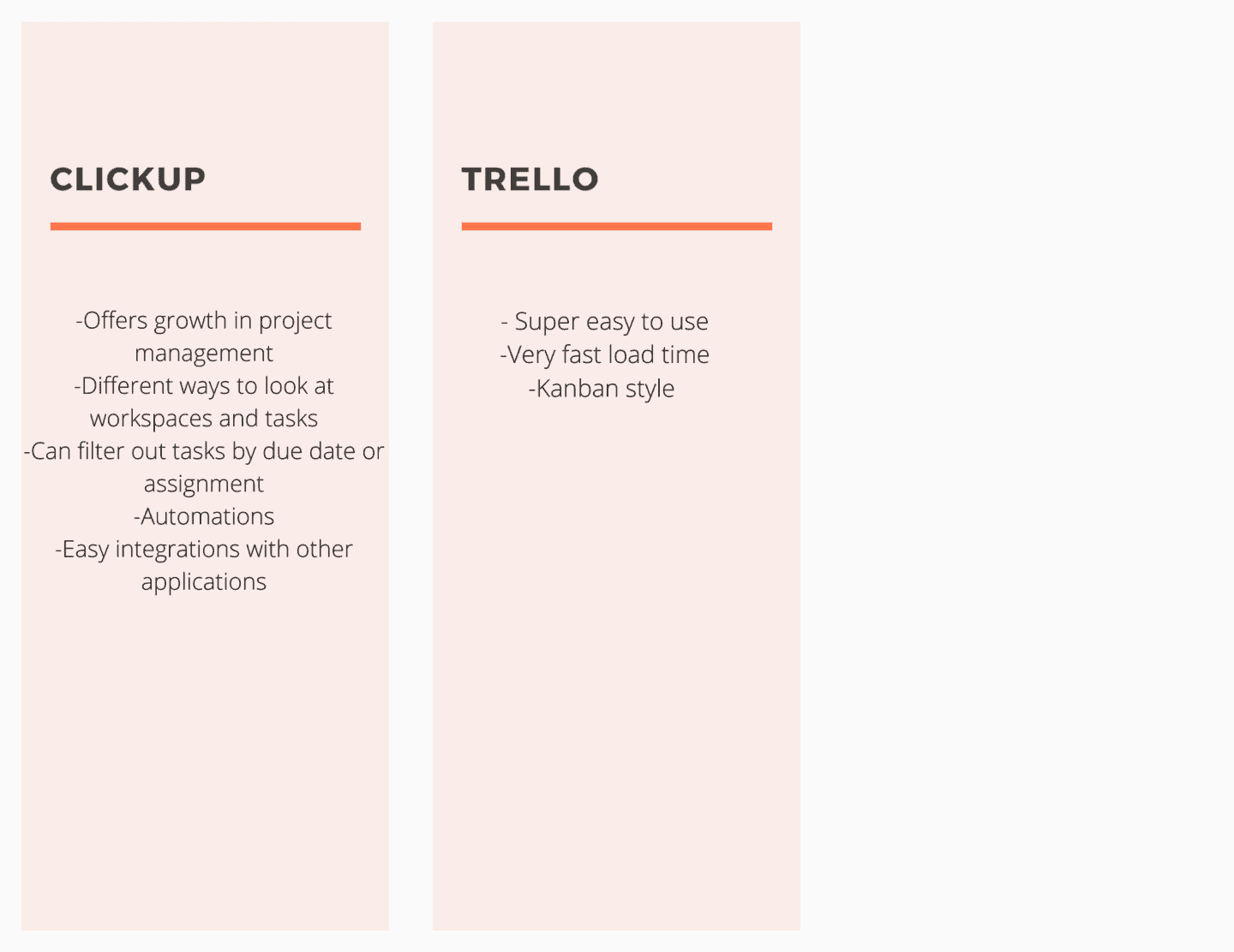 ClickUp vs Trello comparison